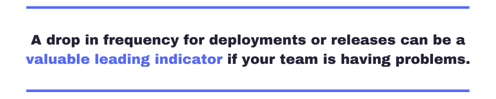 A drop in frequency for deployments or releases can be a valuable leading indicator if your team is having problems. jira analytics